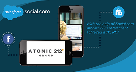 Atomic 212 Retail and eCommerce Case Study