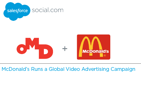 OMD and McDonalds Case Study