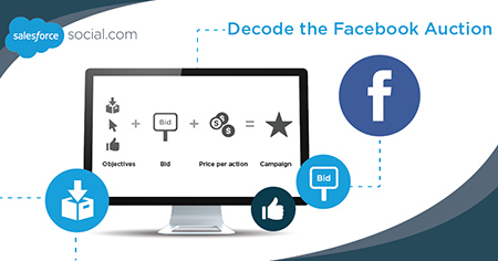 Decode the Facebook Auction