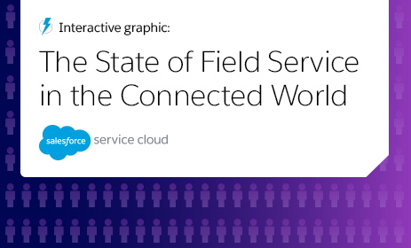 Thank you for your interest in The State of Field Service.