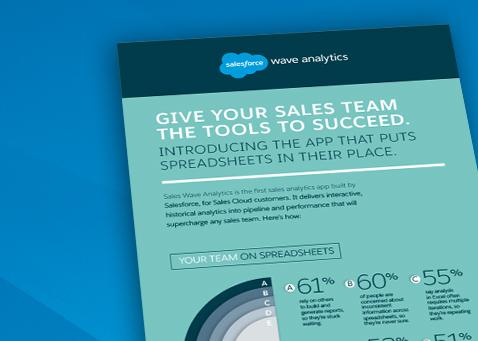 SalesWaveAnalytics-infographic