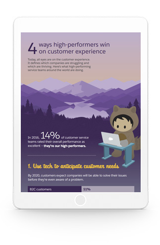 4 ways high-performers win on customer experience