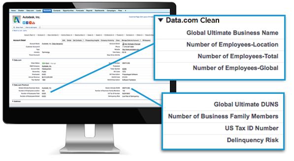Data.com demo