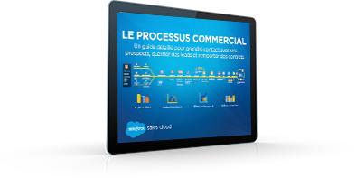 E-book: La carte des processus commerciaux